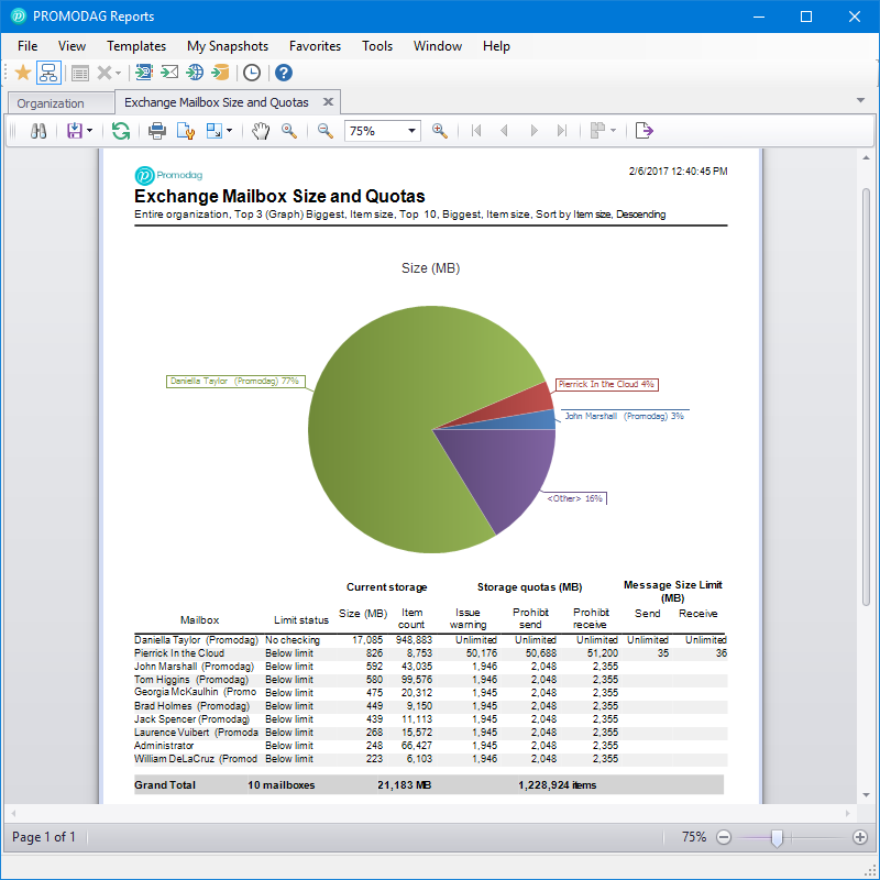 Office 365 mailbox reports to monitor size and quota for Office size