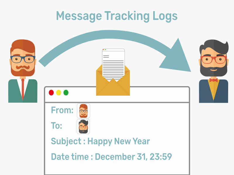Archive Exchange tracking logs for free